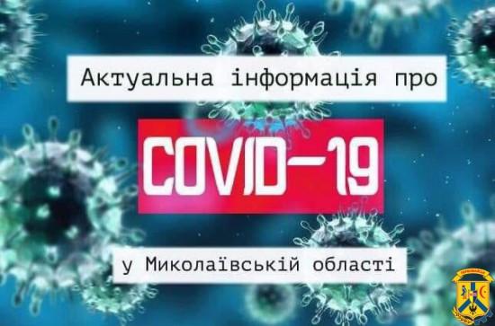 Станом на 10.00 26 травня в Миколаївській області не виявлено нових підтверджених випадків COVID-19