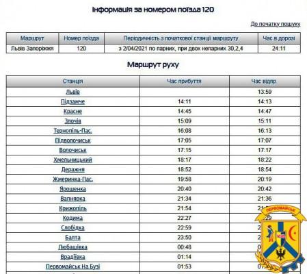 Відновлено рух потяга Запоріжжя – Львів